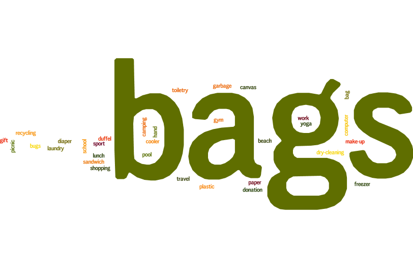 wordle_bags2